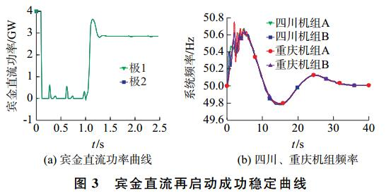 适应多回特高压直流的四川电网高频切机优化