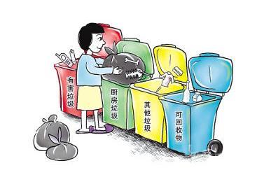 中国生活垃圾年产量超过4亿吨,谁来撬动2000亿环卫市场空间?