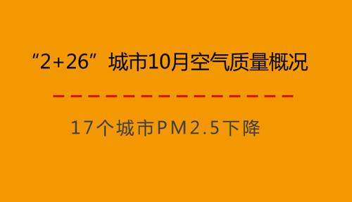 """""""2+26""""城市10月空气质量排名:北京位居第二"""