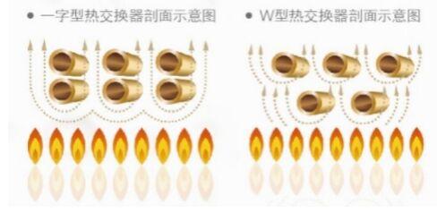 """方太磁化恒温热水器自觉贯彻""""节能是第一能源"""""""