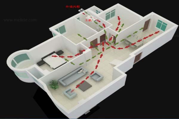 例如:开灯或关灯,重要经过智能面板来完成,智能面板收到各类控制命令后,经过剖析解码,驱动对应强电驱动电路,把灯控的回道路接通或断开,这样控制就完成啦;另外,像电器、窗帘等设备的控制也是一样道理,当数字窗帘开关,收到控制命令后,立刻驱动电动窗帘电机马达的对应电路接通或断开,这样就做到窗帘的开关控制。关于红外家电的控制,例如:空调、电视机、DVD等,经过装置在吸顶的人体感应器来完成,人体感应器收到控制信号后,立刻把控制信号转发成对应的红外指令,像控制DVD影碟机的开关、播放、暂停等红外控制指令。关于安防报警