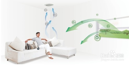 如何选购家用中央空调?