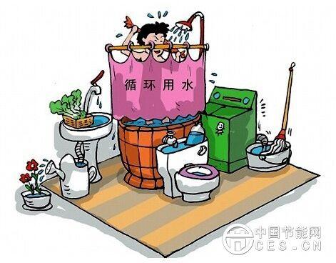170个节水产品 享节能减排补贴