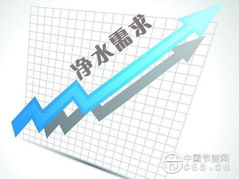 中国水质不及格 中国净水器行业状况堪忧