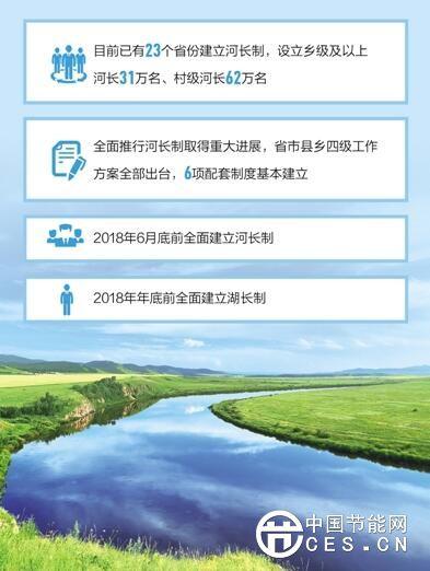 水利部:2018年全面完成河长制湖长制改革任务