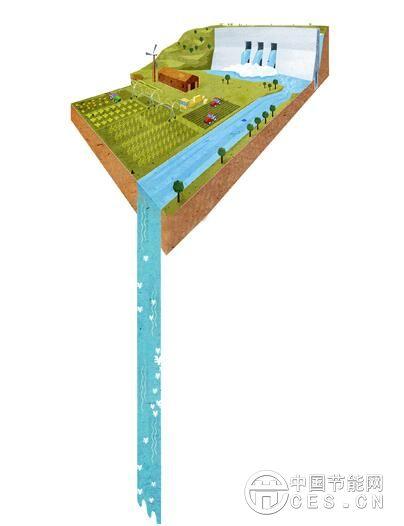 农业水价将改革 用水补钱节水有奖