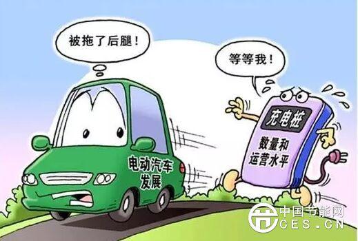 新能源汽车正在寻找充电桩中……