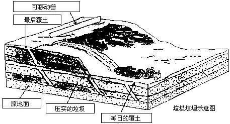 新疆天山手绘图