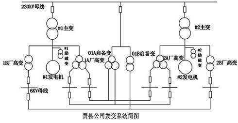 电路 电路图 电子 原理图 490_254