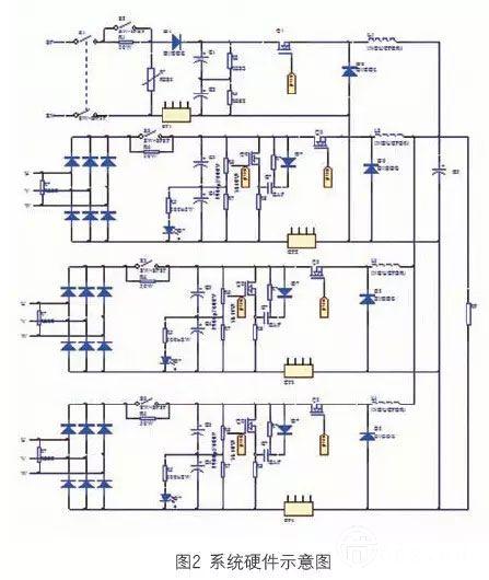 【思考】风光互补新能源发电系统的设计与实现