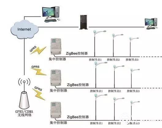 中兴m2灯开关接插座接线图