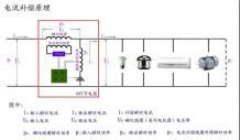海威特节电器的工作原理