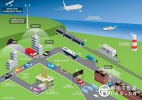 未来我国智能交通的六大发展趋势