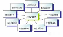 中国节水灌溉行业发展现状调研与市场前景预测报告
