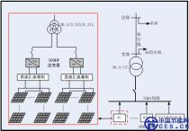 分析光伏电站的无功配置计算技术