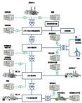 科陆王静新:储能系统将大幅度减少弃风弃光率