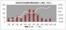 11月日本家用空调国内出货持续回暖