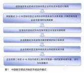 关于中国碳交易市场 你想了解的都在这里!