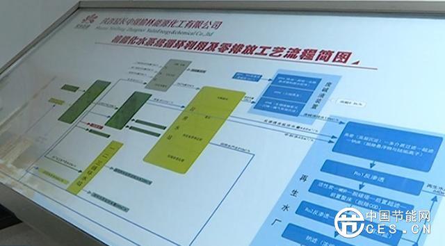 靖边光气氢牧能源多能互补集成优化示范工程综合得分排名全国第一