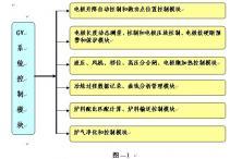 密闭电石炉自动控制整体技术解决方案