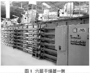 高效节能干燥装备和技术的研究应用