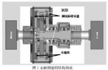 永磁调速技术在余热回收系统中的应用及节能分析