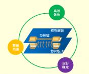 揭秘华为核心路由器NE5000E的节能关键技术